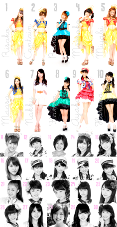 Kioku's Hello! Project Ranking 2012